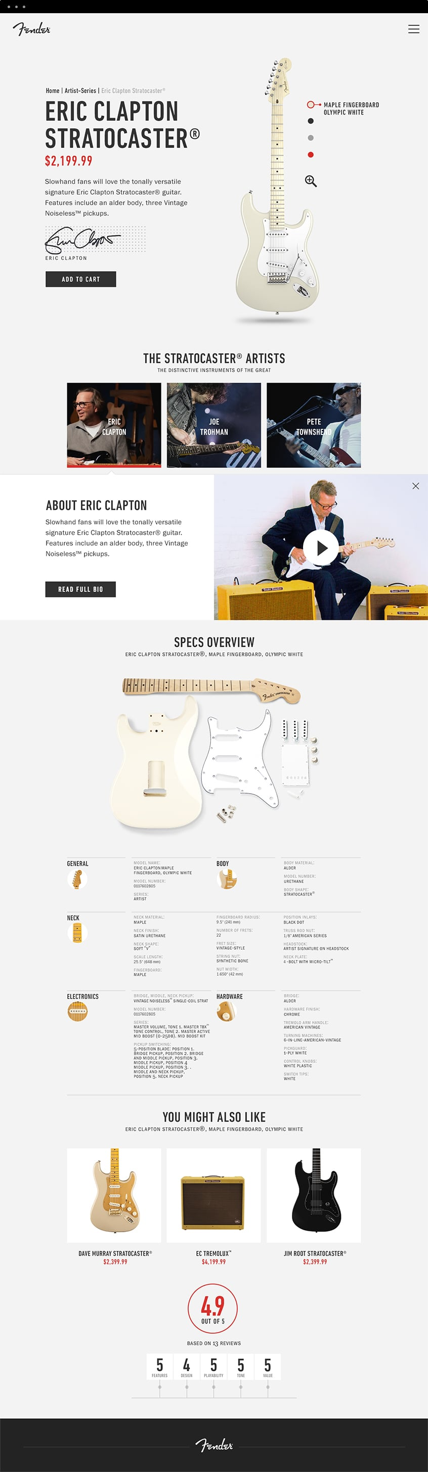 Fender.com Product Detail Page